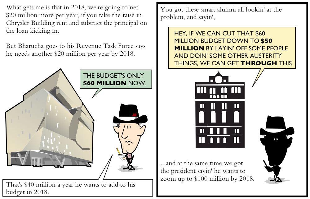 Growth vs. Austerity